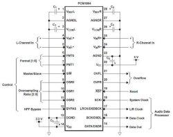画像2: PCM1804DB 24bitステレオADC(A/Dコンバーター)