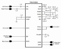 画像2: D級パワーアンプIC TPA3122D2N ステレオ/BTL対応
