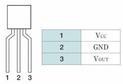 画像2: ミツミ製 リセット(電圧検出)IC PST600E  2個
